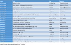 gruendungsradar-oktober-2013