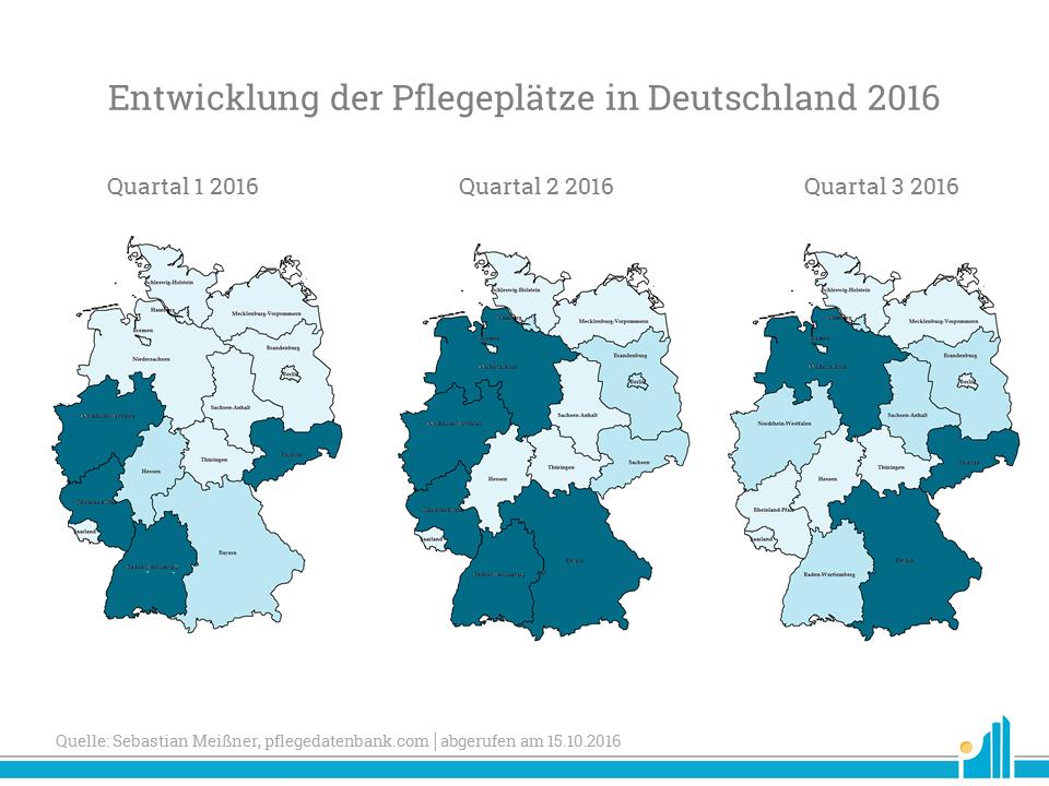 Entwicklung der Pflegeplätze in Deutschland