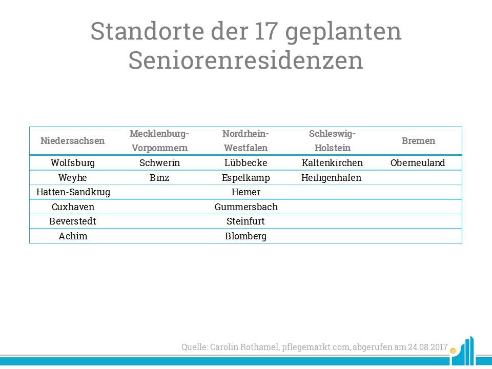 geplante_standorte