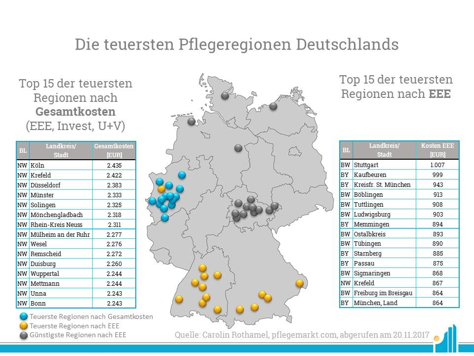 Stationäre Marktanalyse auf Landkreisebene in Deutschland 2017