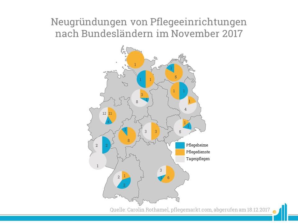 Pflegeeinrichtungen nach Bundesländern November 2017