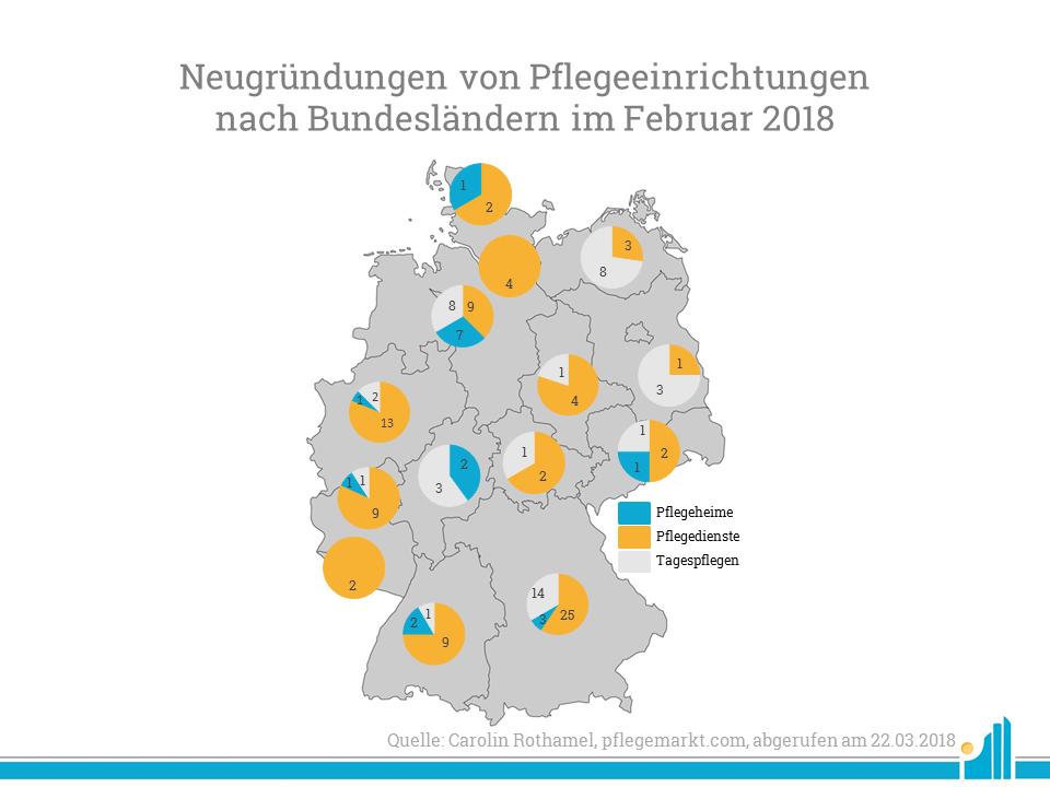 Pflegeeinrichtungen nach Bundesländern Januar 2018