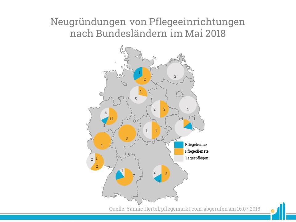 Eine Karte mit der Verteilung der Neugründungen im Juni 2018