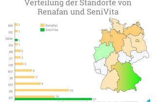 Standorte von Renafan und SeniVita nach Bundesland