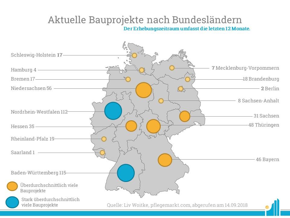 Baden-Württemberg bleibt baufreudigstes Bundesland.