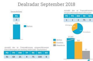 Dealradar September 2018