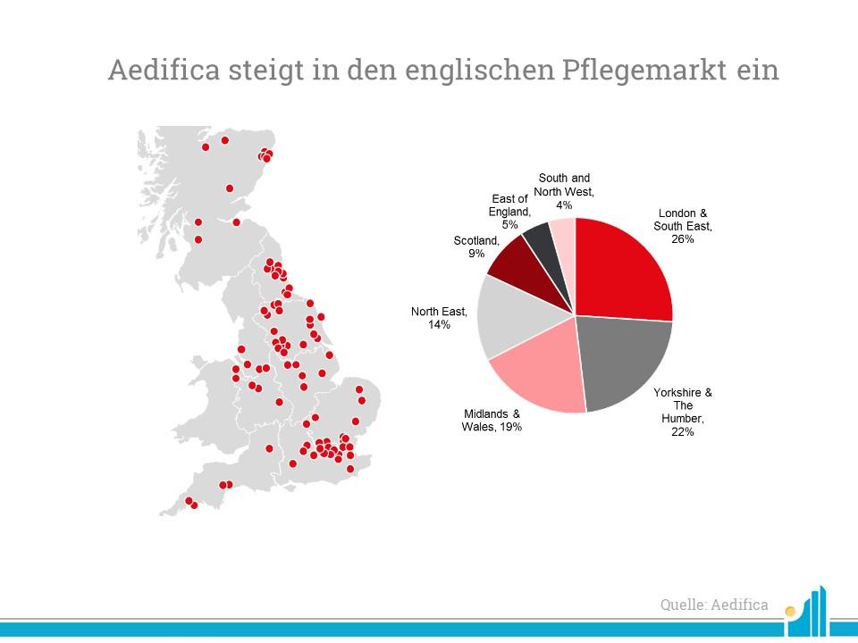Aedifica verteilt die Standorte seiner Immobilien über ganz England.