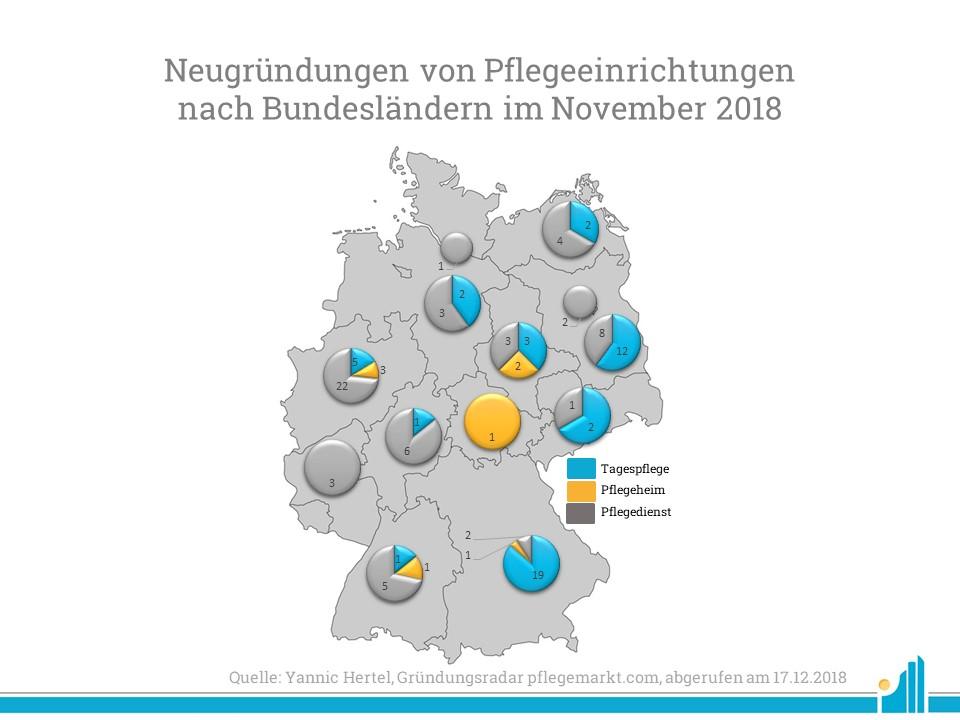 Eine Karte mit der Verteilung der Neugründungen im November 2018