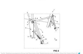 """Patentradar: Patent für eine """"Kippbegrenzungseinrichtung zum Begrenzen einer Kippbewegung eines Stuhles"""". Patentanmelder: Domicil Bern AG 3012 Bern; Veröffentlichungsnummer: EP 3 278 690 B1"""