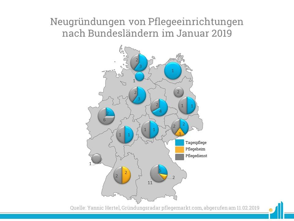 Eine Karte mit der Verteilung der Neugründungen im Januar 2019