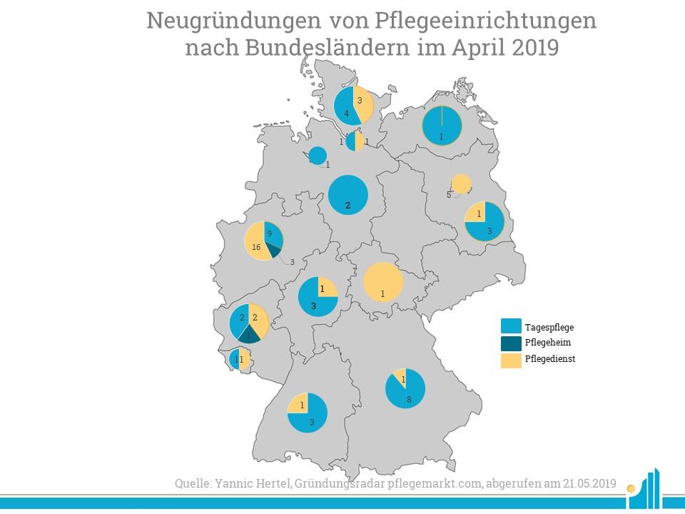 Besonders in Nordrhein-Westfalen wurden viele neue Pflegeangebote gegründet.