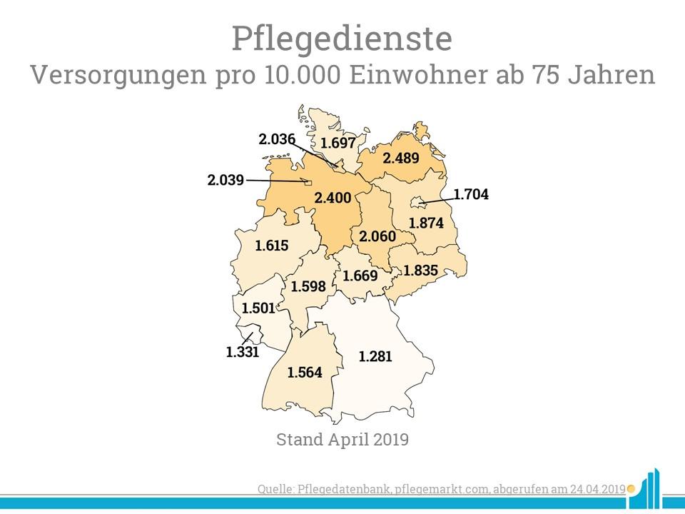 In Deutschland wird vor allem Mecklenburg-Vorpommern gut von ambulanten Pflegediensten versorgt.