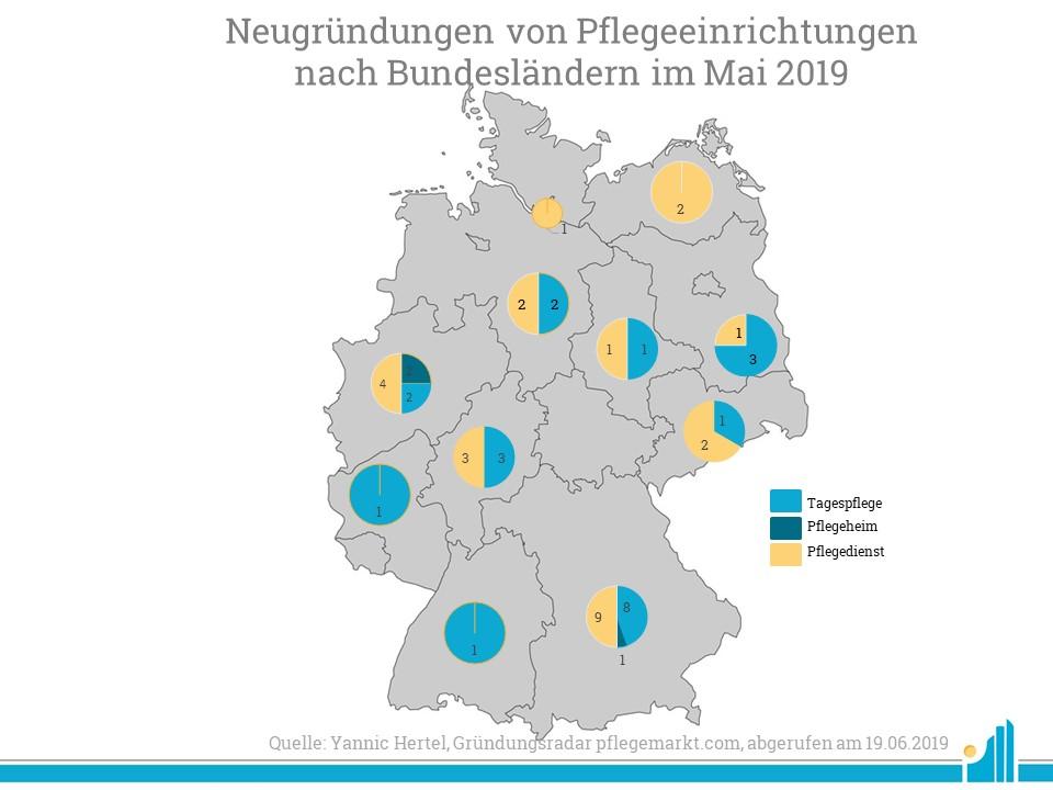 Besonders in Bayern wurden viele Neugründungen verzeichnet.