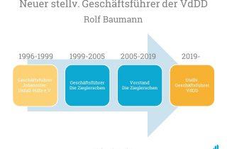 Rolf Baumann wird als stellvertretender Geschäftsführer des Verbandes diakonischer Dienstgeber in Deutschland e.V. (VdDD) berufen.