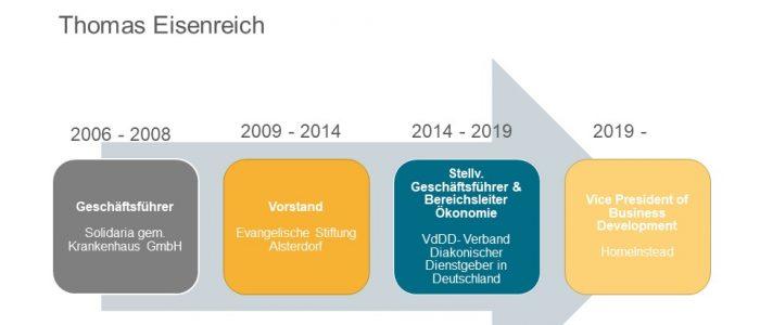 Thomas Eisenreich wechselt von VdDD zu Home Instead