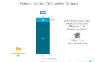 """Hans-Joachim Schneider erwirbt das """"Haus der Heimat"""" in Oberode."""