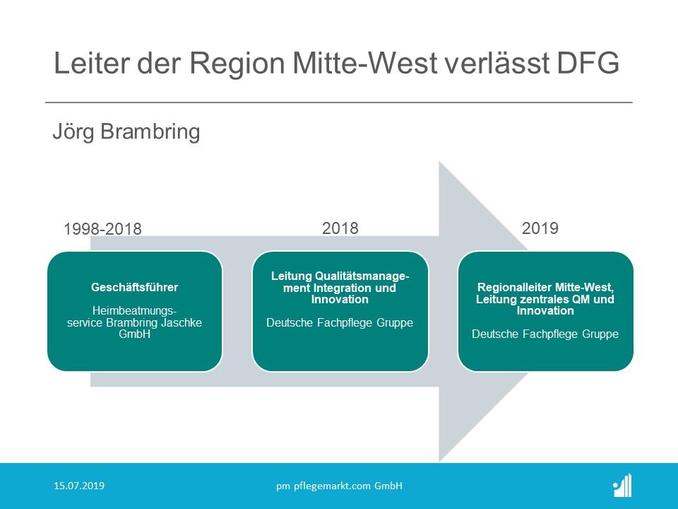 Jörg Brambring verlässt auf eigenen Wunsch die Deutsche Fachpflege Gruppe im August 2019