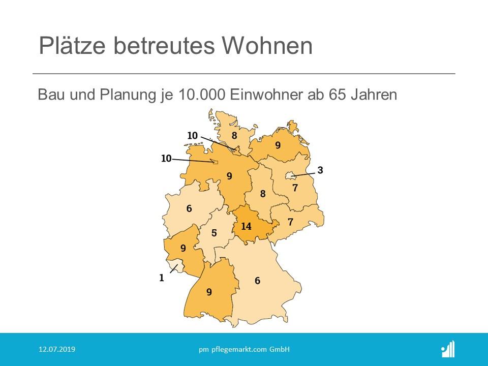 Im Bereich des betreuten Wohnens werden vor allen Dingen in Thüringen viele neue Wohnungen errichtet.