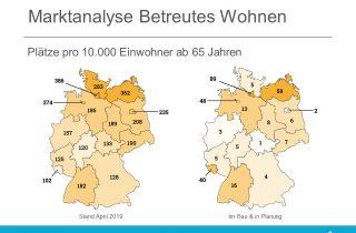 Marktanalyse Betreutes Wohnen Plaetze pro 10.000 Einwohner ab 65 Jahren