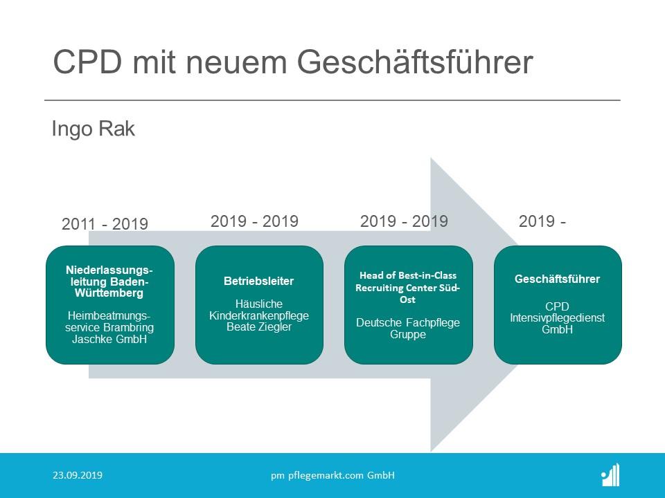 CPD (Teil der Deutsche Fachpflege Gruppe) mit neuem CEO