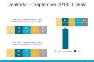 Dealradar September 2019