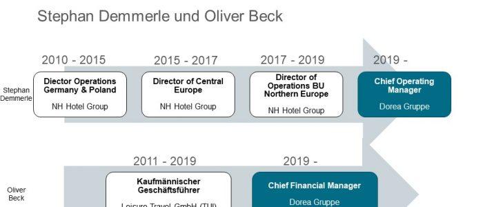 Dorea erweitert seine Geschäftsführung mit Stephan Demmerle und Oliver Beck