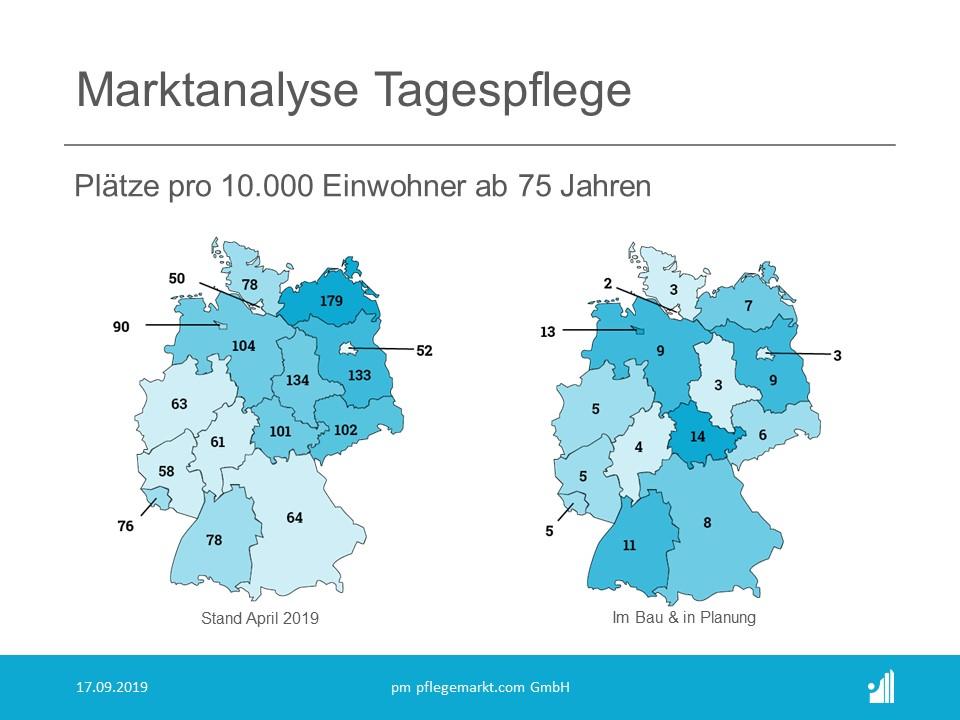 Marktanalyse Tagespflege Plätze pro 10000 Einwohner Bundesland