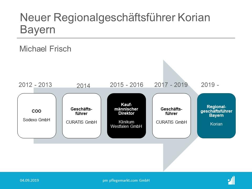 Michael Frisch Korian Regionalgeschaeftsfuehrer Bayern