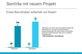 SeniVita erstes Projekt außerhalb Bayerns