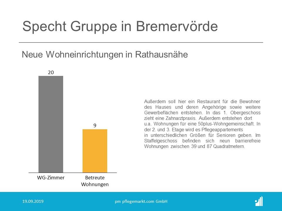 Specht Gruppe Bremervörde