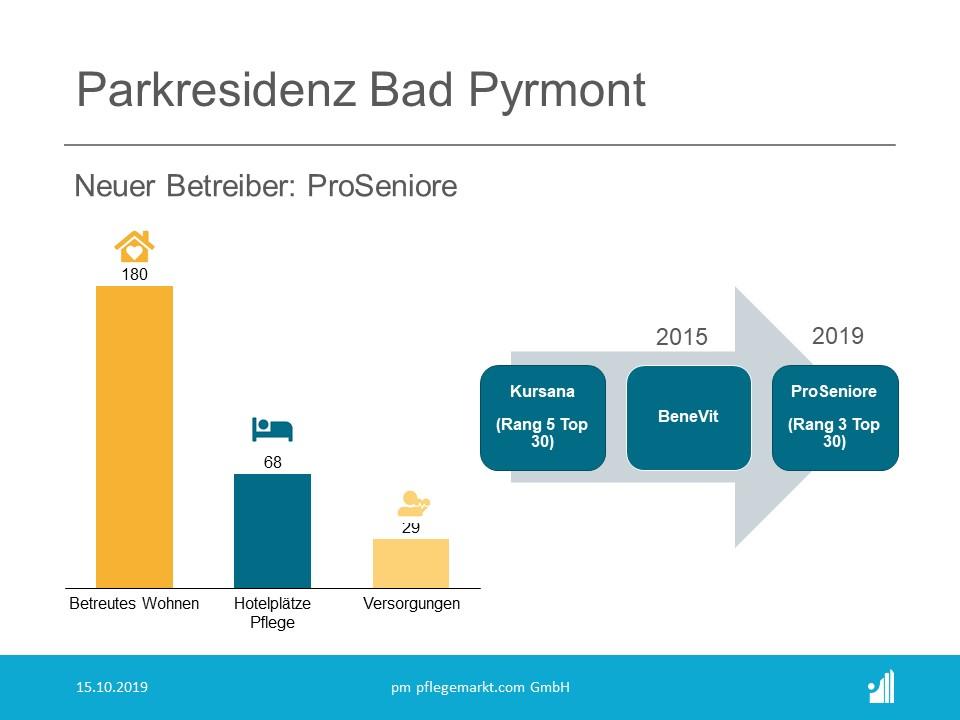 Pro Seniore uebernimmt Bad Pyrmont
