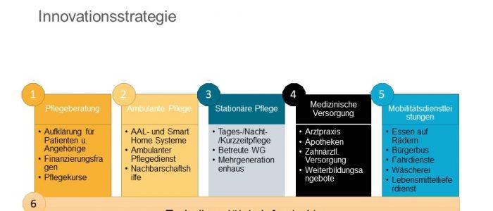 Bundesgesundheitsminister Jens Spahn gibt Startschuss für Regionales Pflegekompetenzzentrum