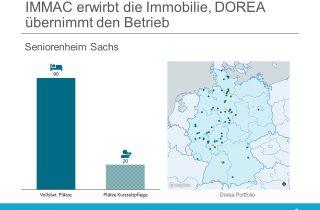 Immac übernimmt die Immobilie des Pflegeheims Sachs, DOREA den Betrieb.