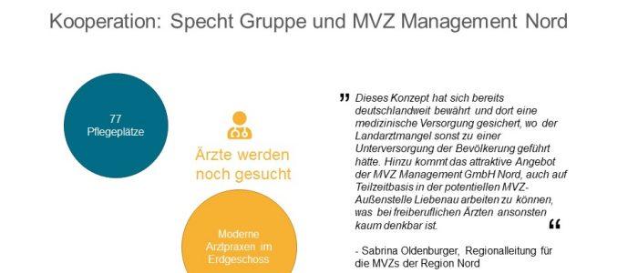 Specht Gruppe MVZ Liebenau