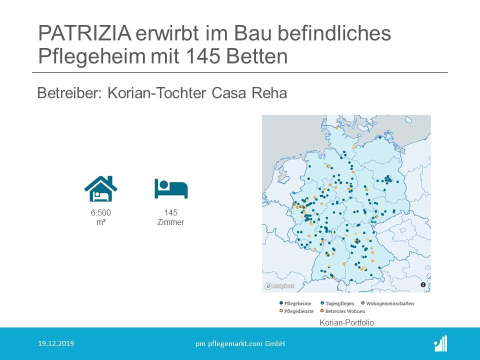 Das 6.500 qm große Pflegeheim soll im April 2020 fertiggestellt werden und bietet 145 Zimmer auf vier Etagen.