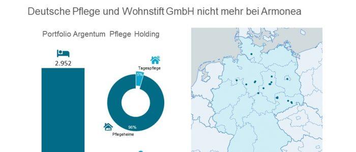 Die Argentum Pflege Holding von Alexander Bart erwirbt die DPUW Deutsche Pflege und Wohnstift GmbH