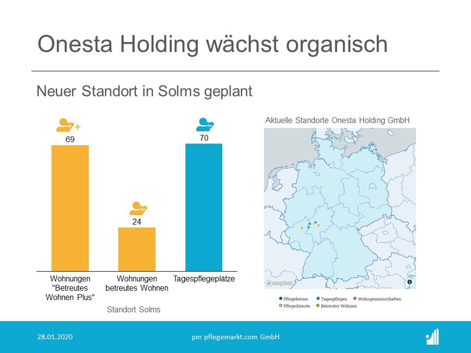 Onesta Holding Neubau Solms