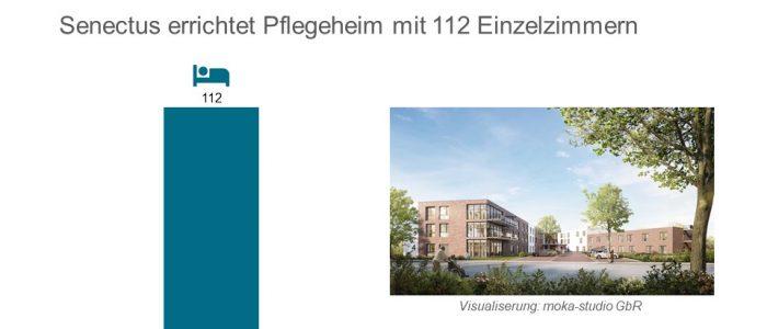 Senectus errichtet in Stade ein Pflegeheim mit 112 Betten