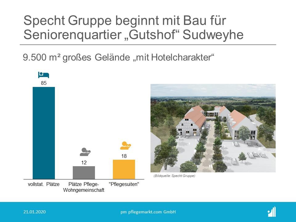 Specht Gruppe baut Gutshof Sudweyhe