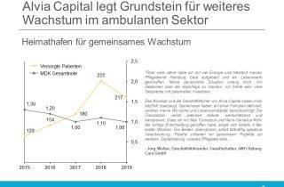 Alvia Capital erwirbt Hamburg Care