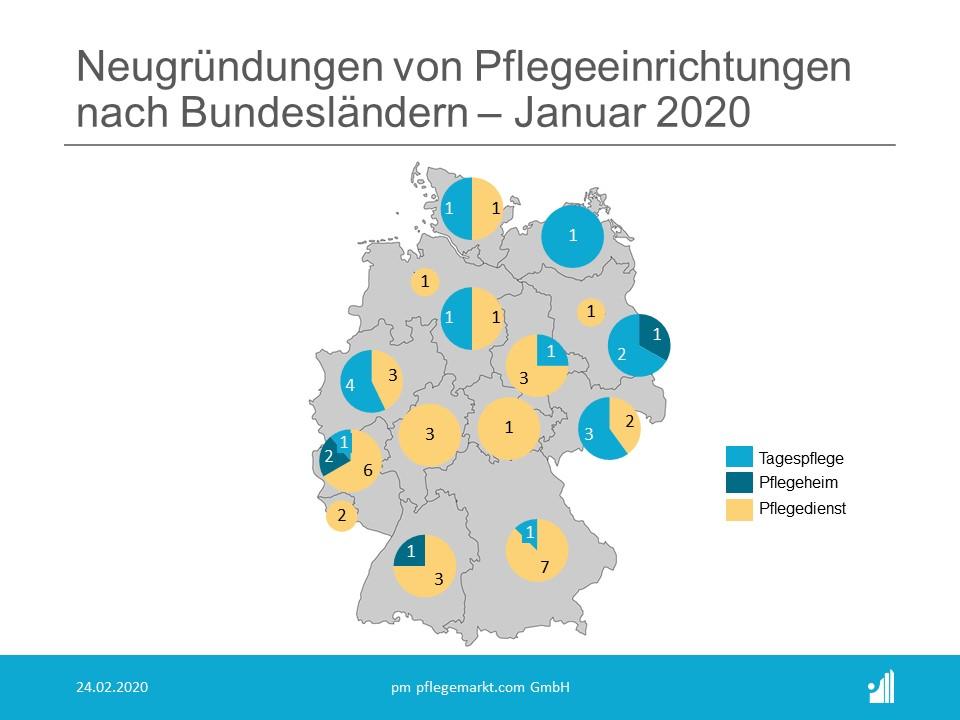 Gründungsradar Januar 2020 Karte