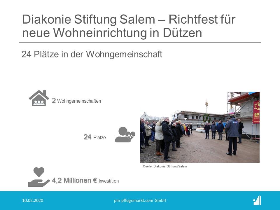 Richtfest Diakonie Salem Dützen