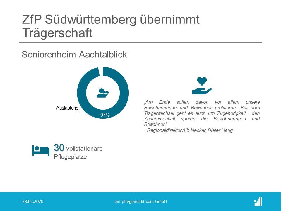 ZfP übernimmt Betrieb und Verwaltung des Pflegeheims Aachtalblick