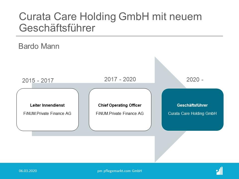 Curata Care Holding CEO Bardo Mann