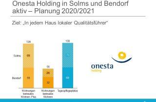 Onesta Holding Solms Bendorf