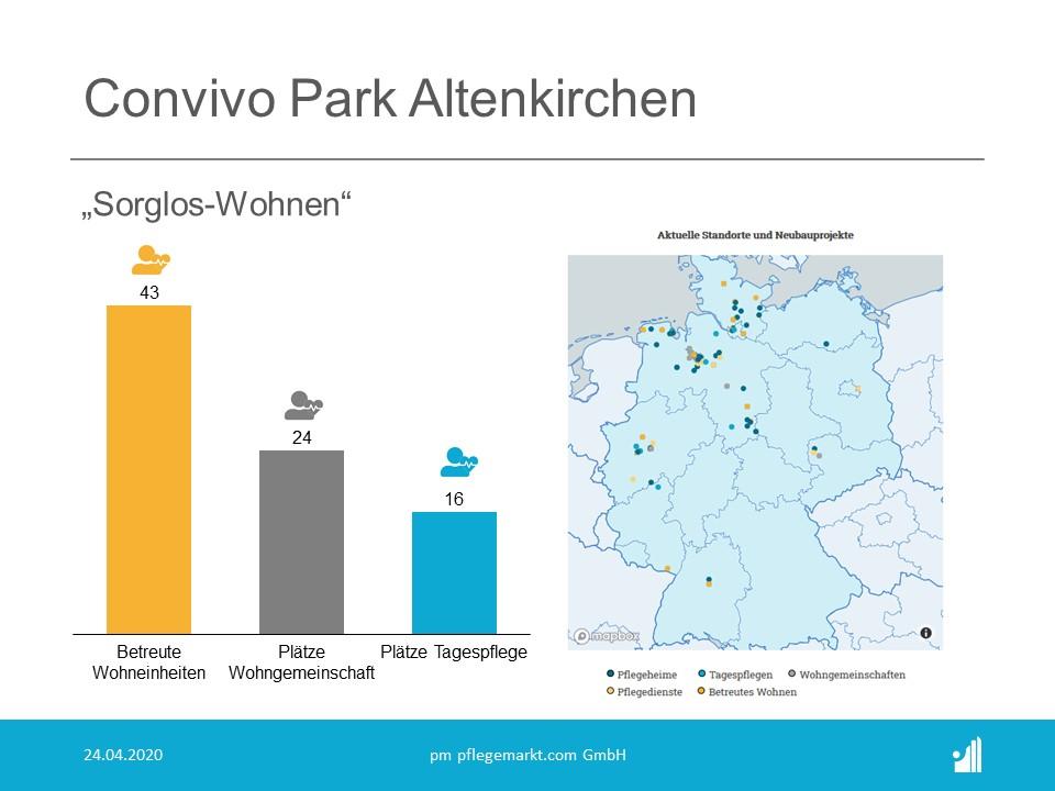 Convivo Park Altenkirchen