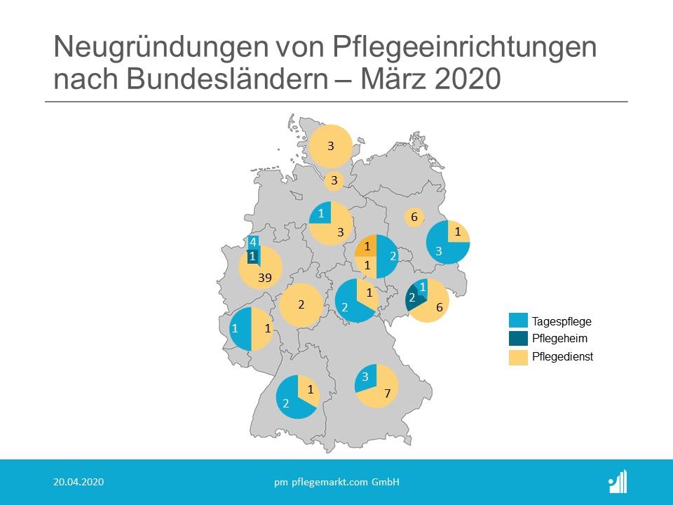 Neugruendung Bundeslaender Maerz 2020
