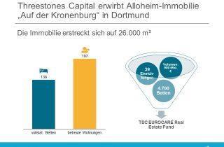 Threestones Capital Alloheim Auf der Kronenhoehe
