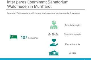 inter pares uebernimmt Waldfrieden-Gruppen