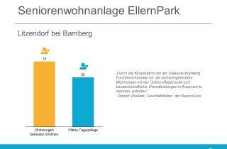 BayernCare EllernPark